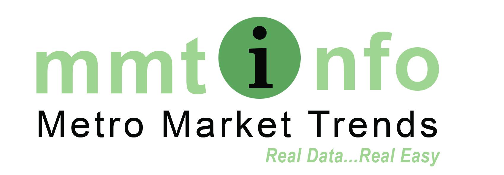 MMT - Metro Market Trends